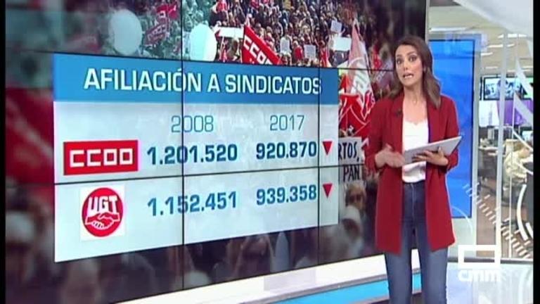 Así han sido las manifestaciones del Día del Trabajo en en Castilla-La Mancha