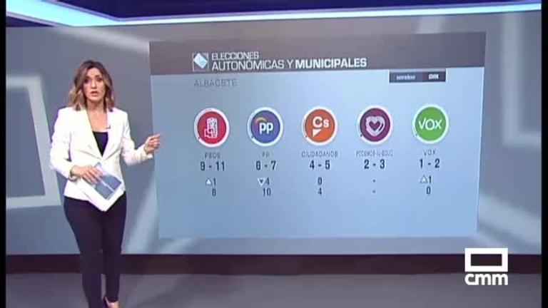 El PSOE ganaría los ayuntamientos de las cinco capitales de provincia, Puertollano y Talavera, según el sondeo de GFK para CMM