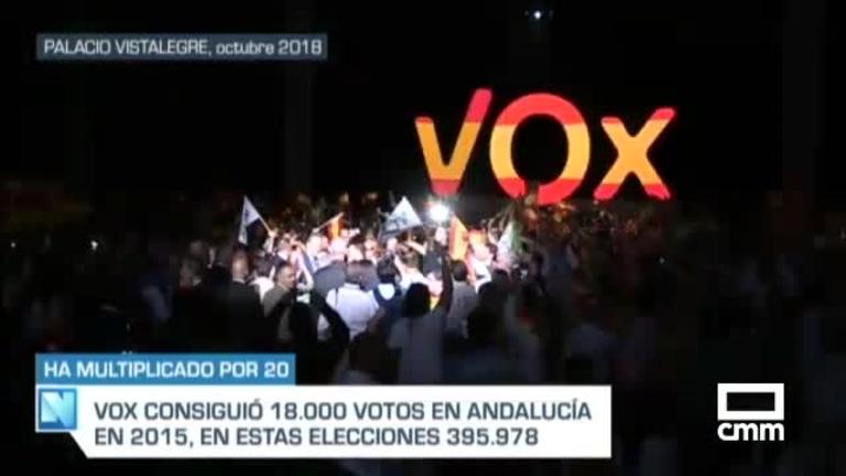 Claves electorales del ascenso de Vox