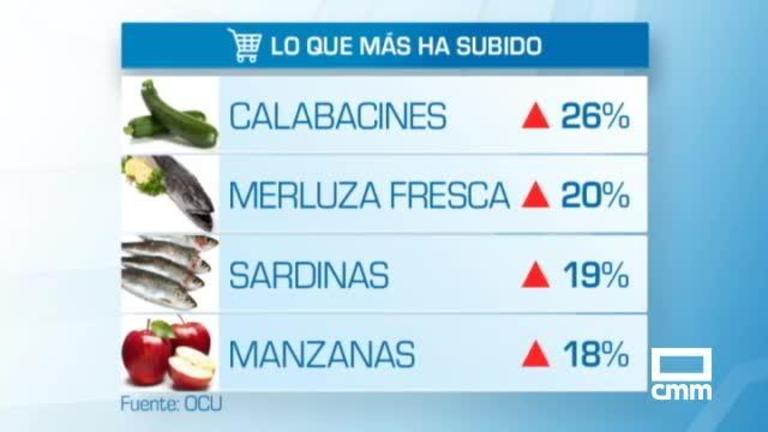 Puertollano y Ciudad Real, entre las ciudades más baratas para comprar de España
