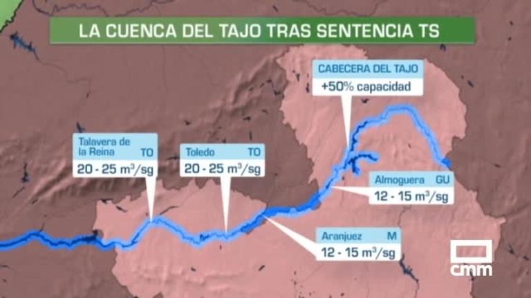Si se respetan los caudales ecológicos en la cuenca del Tajo, se multiplicaría por tres el agua en Toledo y Talavera