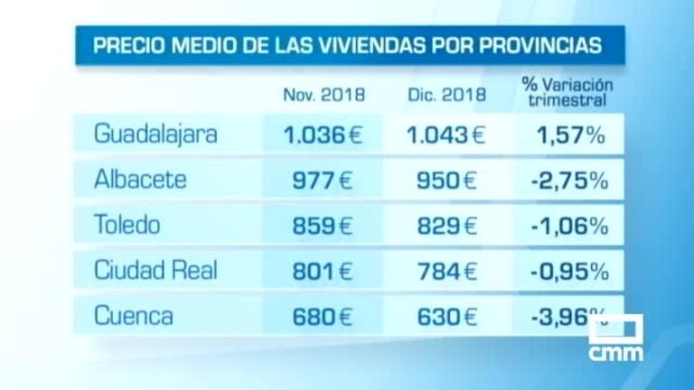 Galápagos (Guadalajara), el municipio donde es más cara la vivienda