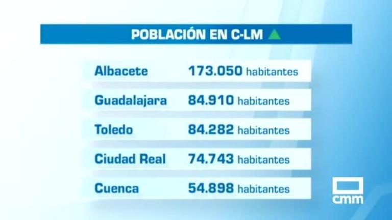 La población de Castilla-La Mancha: crecen las 5 capitales y descienden las zonas rurales
