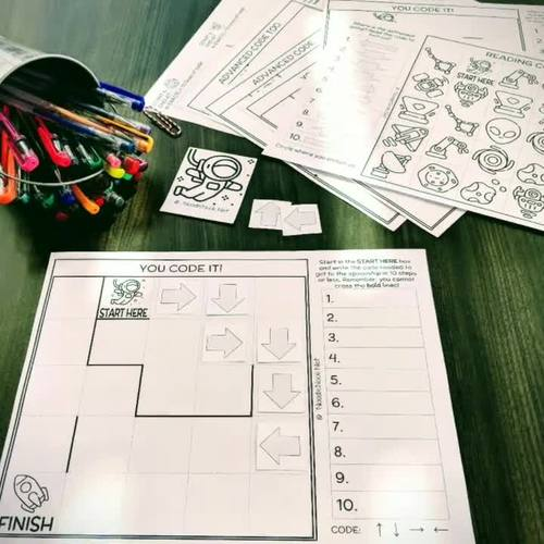 Unplugged Coding: BUNDLE. Adapted & Leveled Tech for SpEd and Autism Units