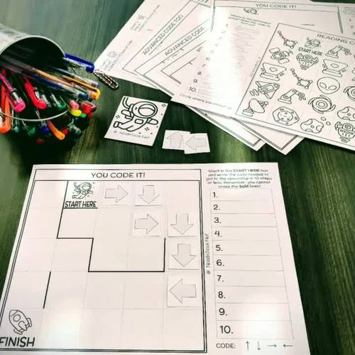 Unplugged Coding: Spaceship. Adapted & Leveled Tech for SpEd and Autism Units