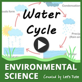 Water Cycle - Hydrological Cycle - Environmental Science