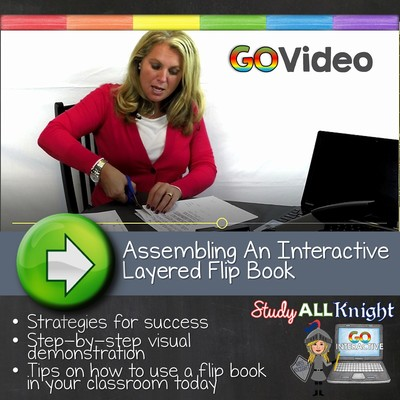 Video from Danielle Knight How to Assemble a Flip Book and Teaching Strategies