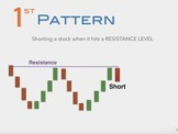 Lesson 15 - Shorting Patterns
