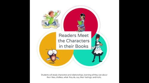 Character Study: Readers Meet the Characters in their Books