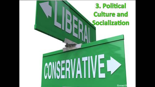Political Culture and Socialization (AP Government) Bundle with Video