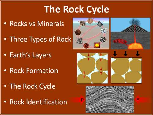 The Rock Cycle - PowerPoint Lesson and Student Notes