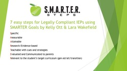 How to Save Time and Develop Legally Compliant IEP Goals