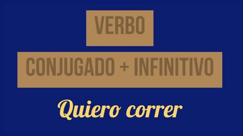 Spanish Video for Two Verbs in a Sentence Dos verbos Comprehensible Input