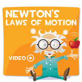 Newton's Laws of Motion Video/Slide Show