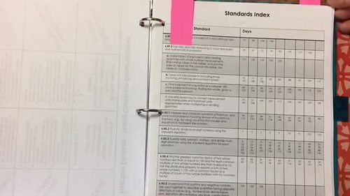 6th Grade Math Warm Ups 180 Days Of Spiral Review Tpt