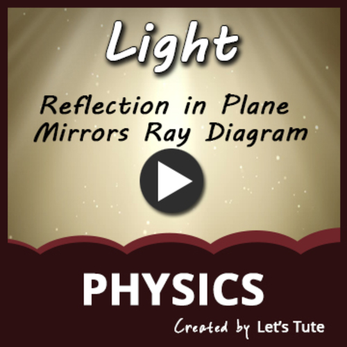 Physics Reflection In Plane Mirror Ray Diagram By Letstute Tpt