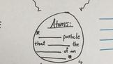 Atoms VIDEO LESSON