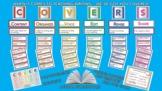 GRADE 1 COVERS WRITING (Alberta New Draft Curriculum Edition)