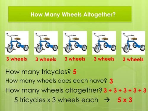 Introduction to Multiplication Using Vehicles