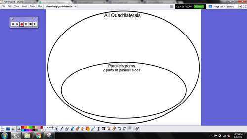 Classifying Quadrilaterals Venn Diagrams Sol 76 By Luke Dulin Tpt