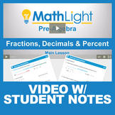Converting Fractions, Decimals, and Percents Video Lesson