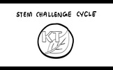 STEM Challenge Cycle: Breaking Down Challenges into Components