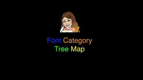 Font Category Tree Map