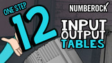 Input Output Tables Song Fun ★ What's My Rule 4.OA.5 ★ TEK