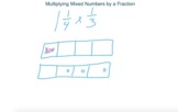 Visual Fractions – Multiplying Mixed Numbers by a Fraction