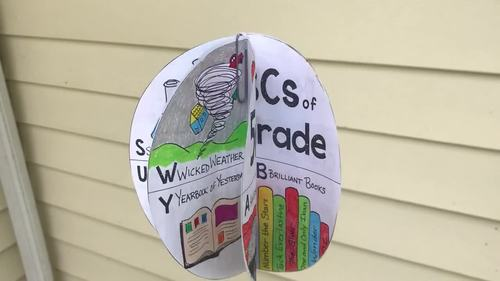 The ABCs of 7th Grade: An End-of-the-Year Culminating Activity