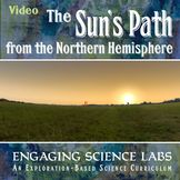 Video: How the Sun moves across our sky, Northern Hemisphe