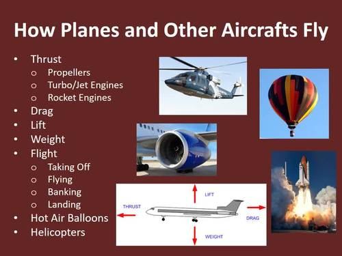 How Planes and Other Aircraft Fly - PowerPoint Lesson Package and Lab