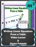 Writing Linear Equations From Tables: Video Lesson