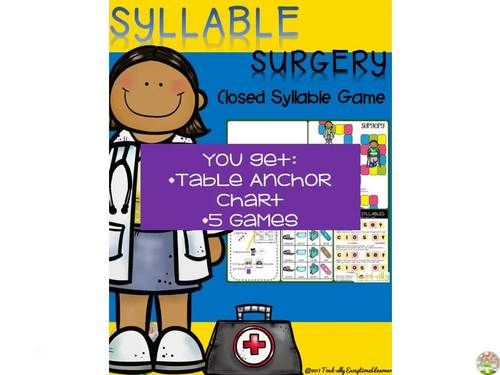 Syllable Surgery with Closed Syllables