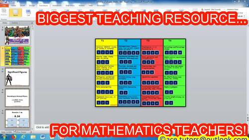 Mother of all Powerpoints! - Mathematics-*Over 82 planned and Prepared lessons*