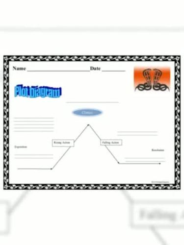 rikki tikki tavi plot diagram activity using story elements by