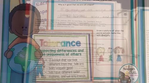 TOLERANCE Posters and Activities - Character Education