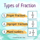 Mathematics  Types of fractions - Algebra
