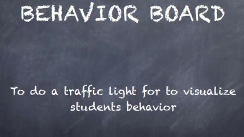 Behavior traffic light chart blue-gree-yellow-red