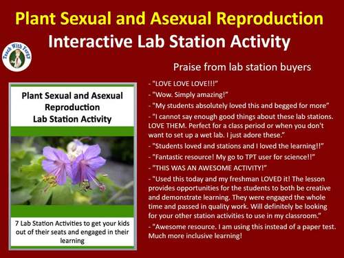 Plants asexual reproduction interactive