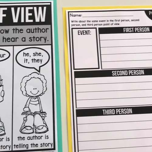 POINT OF VIEW First Grade RL1.6 (CCSS RL 1.6)