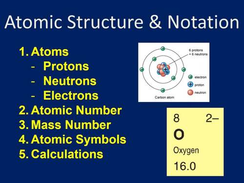 Atomic Structure and Notation Lesson - Chemistry PowerPoint Lesson Package