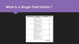 Cut Grading Time and Prep Time by 80%: Single Point Rubrics