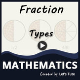 Mathematics  Types of fractions