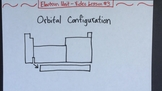 Orbital Configuration VIDEO LESSON