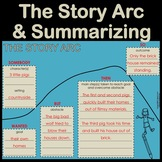 The Story Arc and Summarizing - Free Video & Templates
