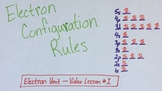 Electron Configuration Rules VIDEO LESSON