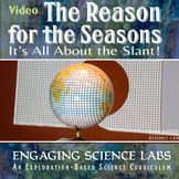 Video: The Reason for the Seasons—It's All About the Slant!