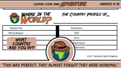 Choose Your Own Adventure -- ALGEBRA CURRICULUM BUNDLE -- 42+ Activities!