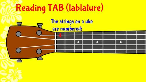 Uke Lesson 1: First 3 notes and reading TAB